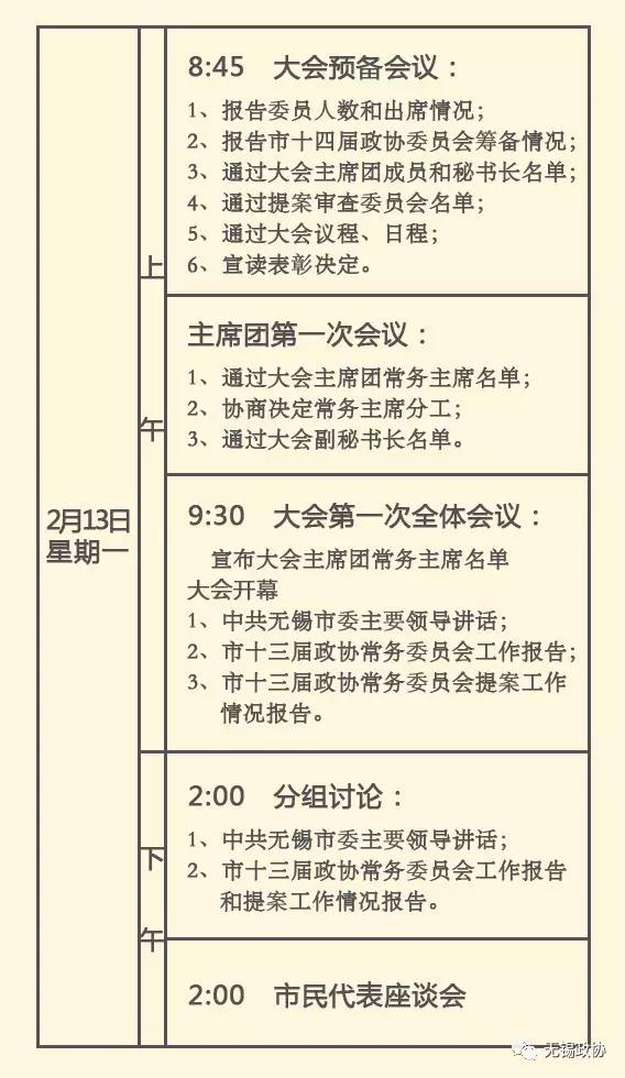 会议议程安排ppt_【议程】市十四届政协一次会议议程,日程(草案)